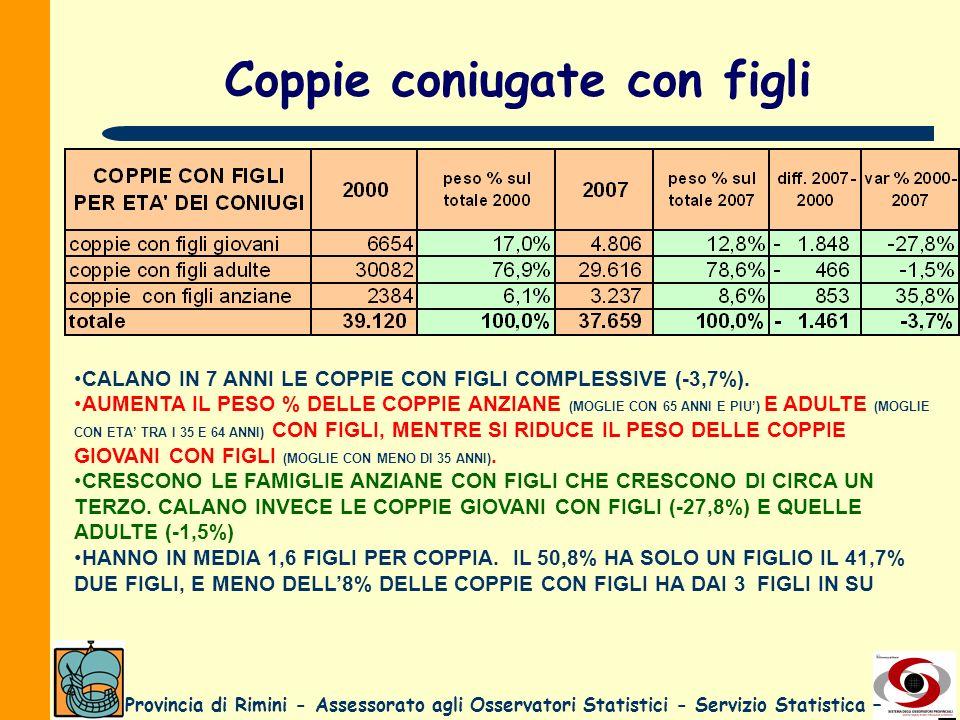 Provincia di Rimini - Assessorato agli Osservatori Statistici - Servizio Statistica – Coppie coniugate con figli CALANO IN 7 ANNI LE COPPIE CON FIGLI