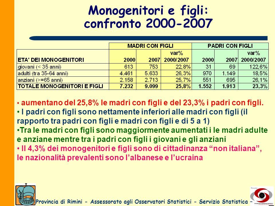 Provincia di Rimini - Assessorato agli Osservatori Statistici - Servizio Statistica – Monogenitori e figli: confronto 2000-2007 aumentano del 25,8% le