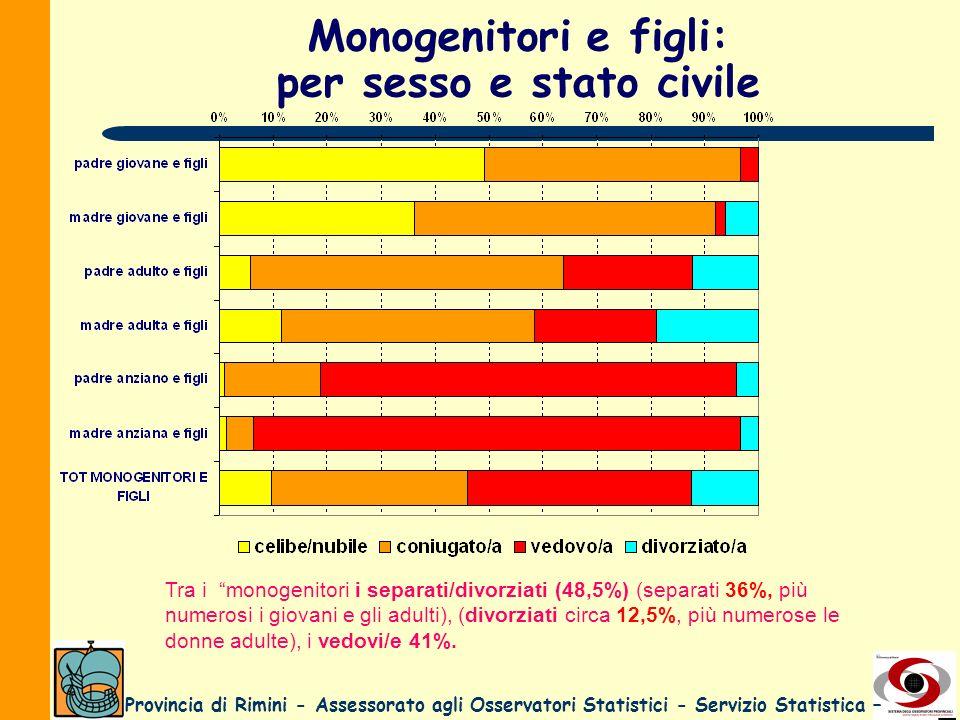 Provincia di Rimini - Assessorato agli Osservatori Statistici - Servizio Statistica – Monogenitori e figli: per sesso e stato civile Tra i monogenitor
