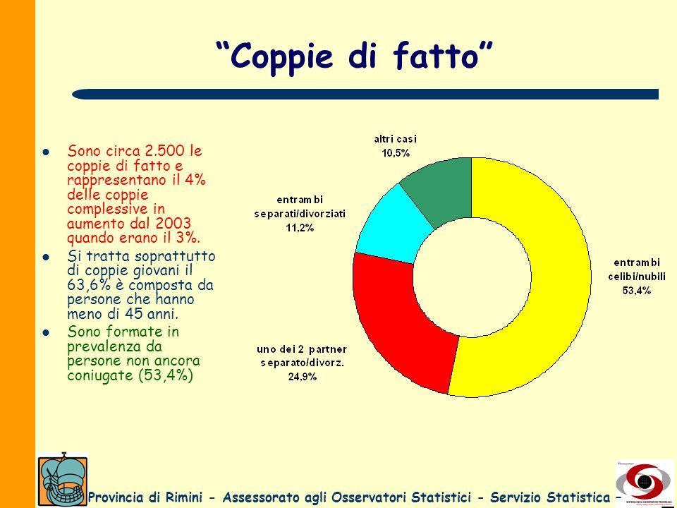 Provincia di Rimini - Assessorato agli Osservatori Statistici - Servizio Statistica – Coppie di fatto Sono circa 2.500 le coppie di fatto e rappresent