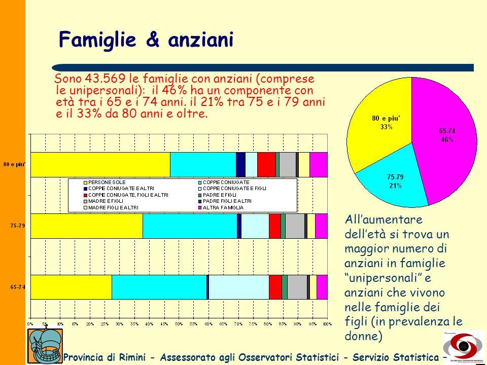 Provincia di Rimini - Assessorato agli Osservatori Statistici - Servizio Statistica – Famiglie & anziani Sono 43.569 le famiglie con anziani (comprese