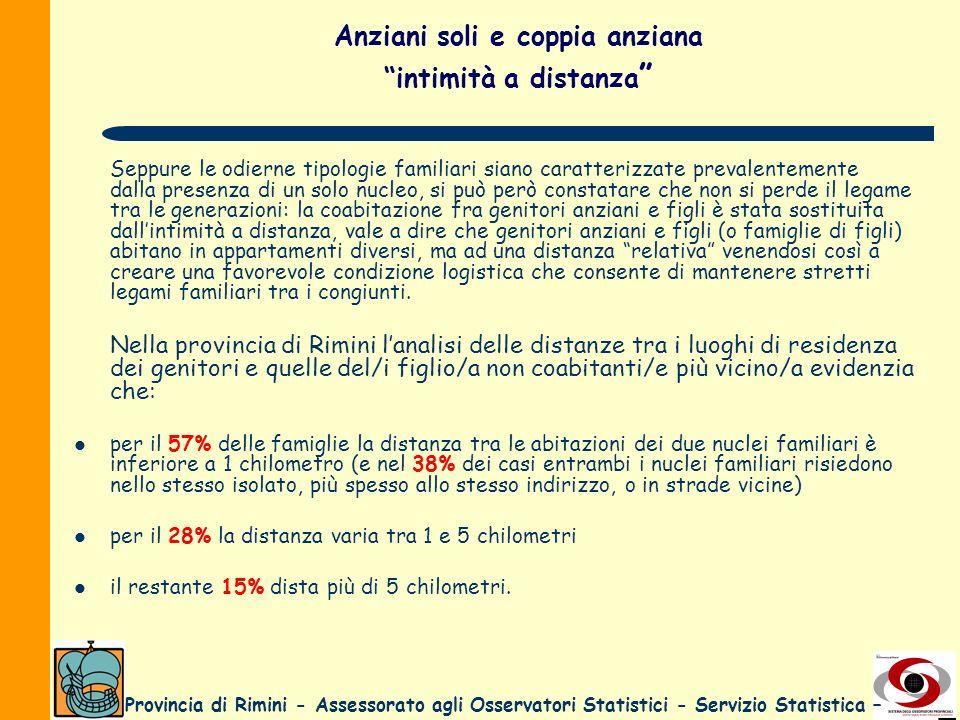 Provincia di Rimini - Assessorato agli Osservatori Statistici - Servizio Statistica – Anziani soli e coppia anziana intimità a distanza Seppure le odi