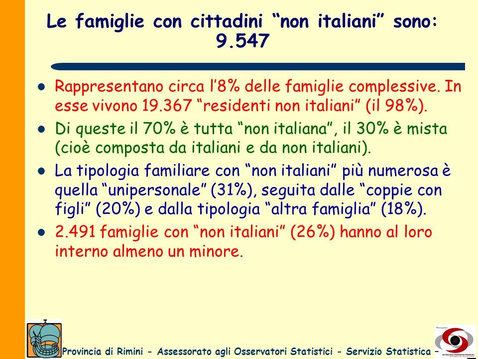 Provincia di Rimini - Assessorato agli Osservatori Statistici - Servizio Statistica – Le famiglie con cittadini non italiani sono: 9.547 Rappresentano