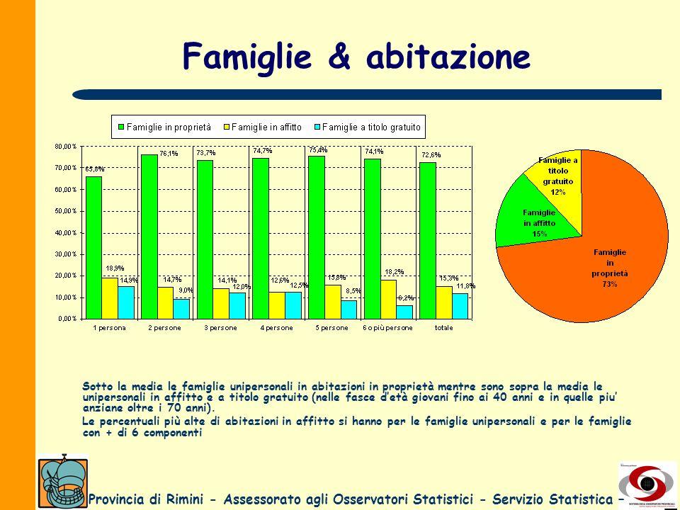 Provincia di Rimini - Assessorato agli Osservatori Statistici - Servizio Statistica – Famiglie & abitazione Sotto la media le famiglie unipersonali in
