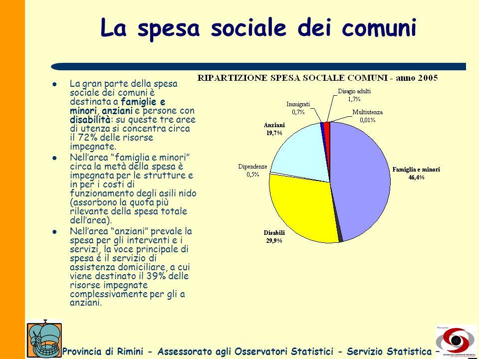 Provincia di Rimini - Assessorato agli Osservatori Statistici - Servizio Statistica – La spesa sociale dei comuni La gran parte della spesa sociale de