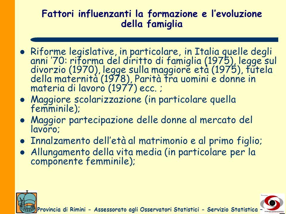 Provincia di Rimini - Assessorato agli Osservatori Statistici - Servizio Statistica – Fattori influenzanti la formazione e levoluzione della famiglia