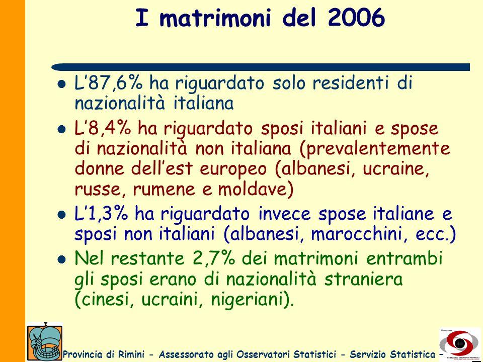 Provincia di Rimini - Assessorato agli Osservatori Statistici - Servizio Statistica – I matrimoni del 2006 L87,6% ha riguardato solo residenti di nazi