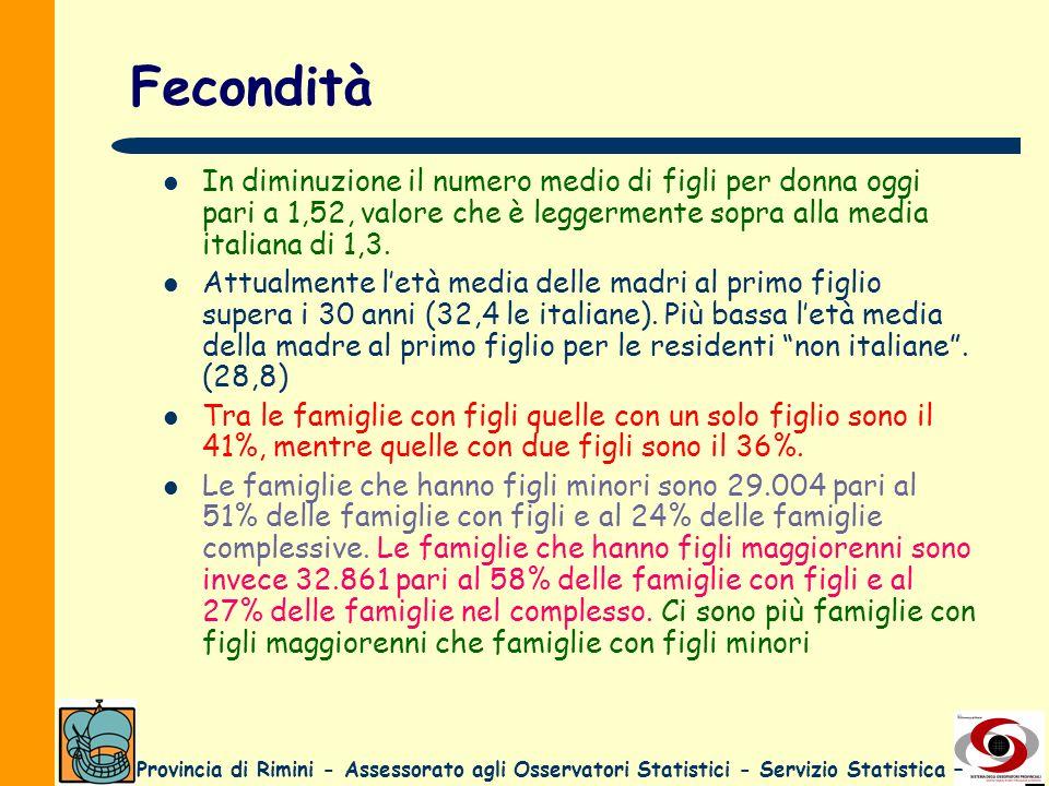 Provincia di Rimini - Assessorato agli Osservatori Statistici - Servizio Statistica – Fecondità In diminuzione il numero medio di figli per donna oggi