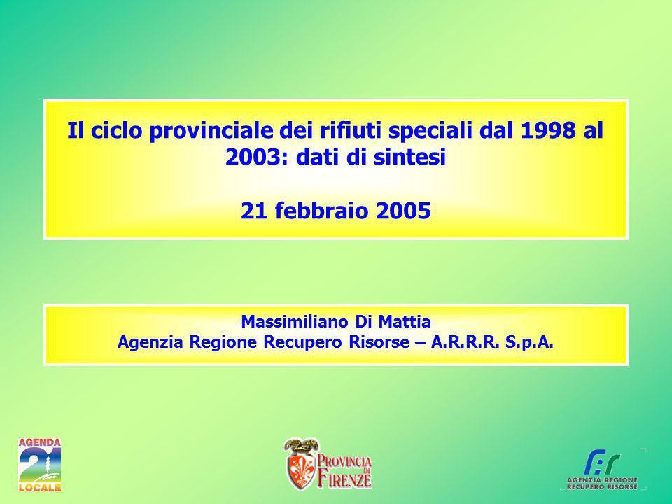 Il ciclo provinciale dei rifiuti speciali dal 1998 al 2003: dati di sintesi 21 febbraio 2005 Massimiliano Di Mattia Agenzia Regione Recupero Risorse – A.R.R.R.