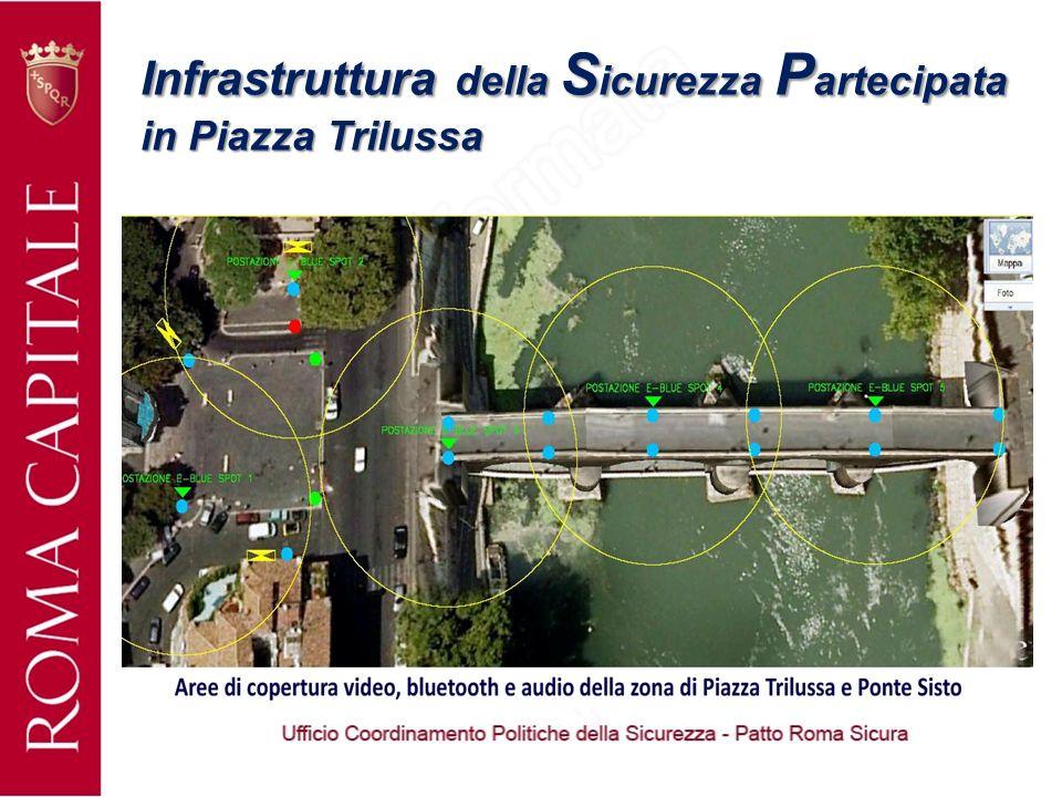 Infrastruttura della S icurezza P artecipata in Piazza Trilussa