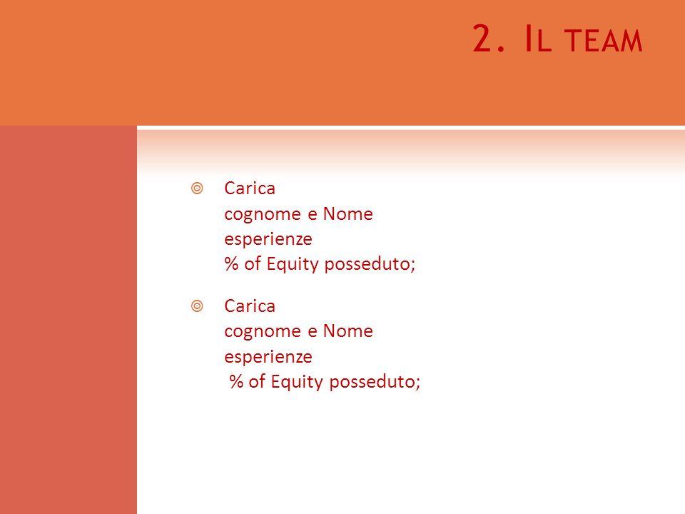 2. I L TEAM Carica cognome e Nome esperienze % of Equity posseduto;