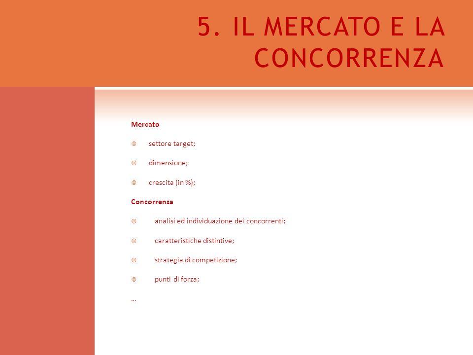 5. IL MERCATO E LA CONCORRENZA Mercato settore target; dimensione; crescita (in %); Concorrenza analisi ed individuazione dei concorrenti; caratterist