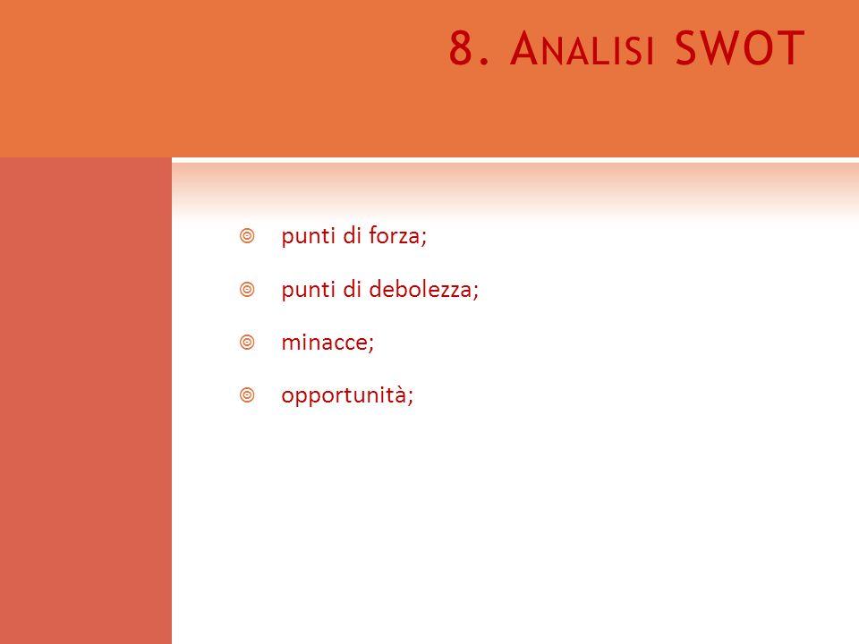 8. A NALISI SWOT punti di forza; punti di debolezza; minacce; opportunità;