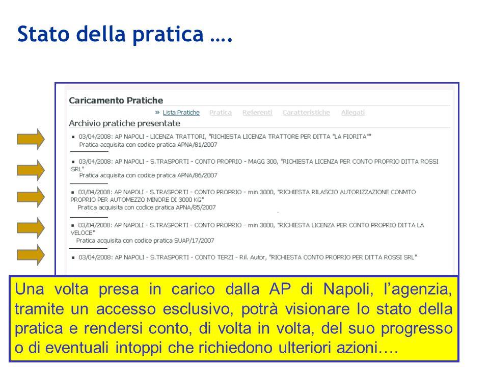 Stato della pratica …. Una volta presa in carico dalla AP di Napoli, lagenzia, tramite un accesso esclusivo, potrà visionare lo stato della pratica e