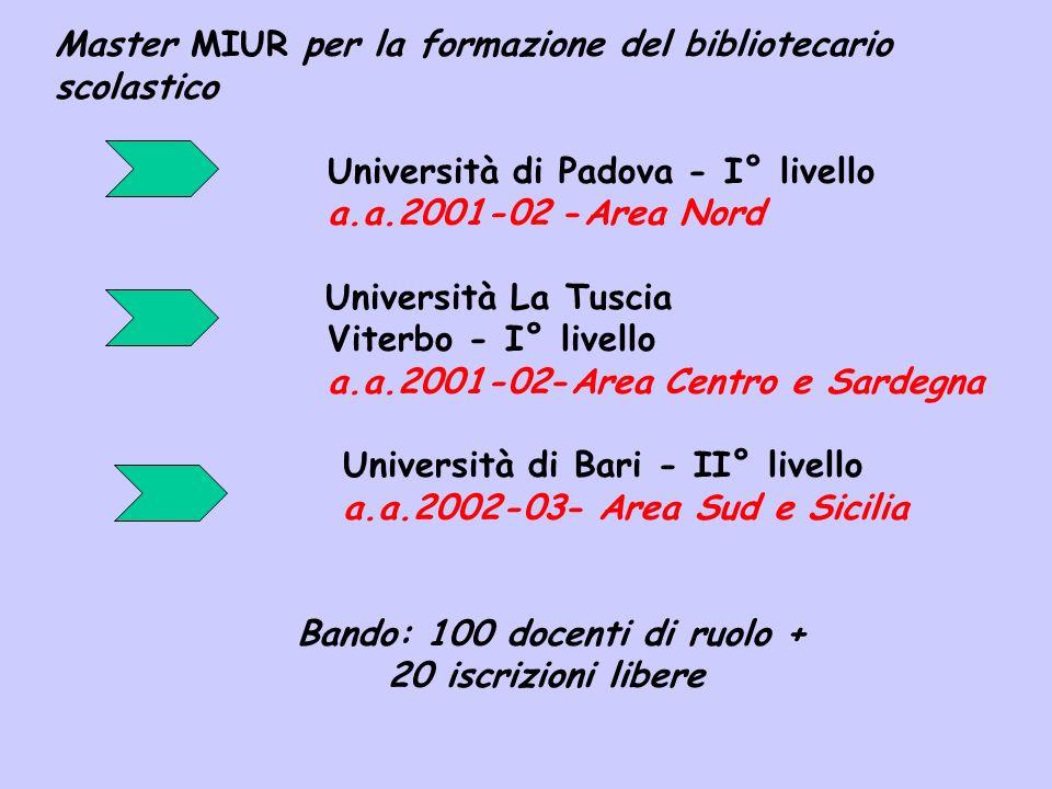 Master di I° livello Formazione del docente documentalista scolastico MIUR-Università di Padova L.440/97 sullautonomia C.M. 5 ottobre 1999 n. 288 e 16