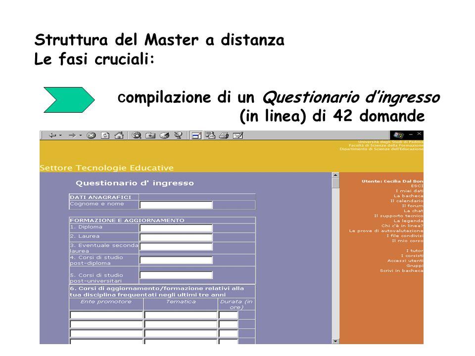Master MIUR per la formazione del bibliotecario scolastico Università di Padova - I° livello a.a.2001-02 -Area Nord Università La Tuscia Viterbo - I°