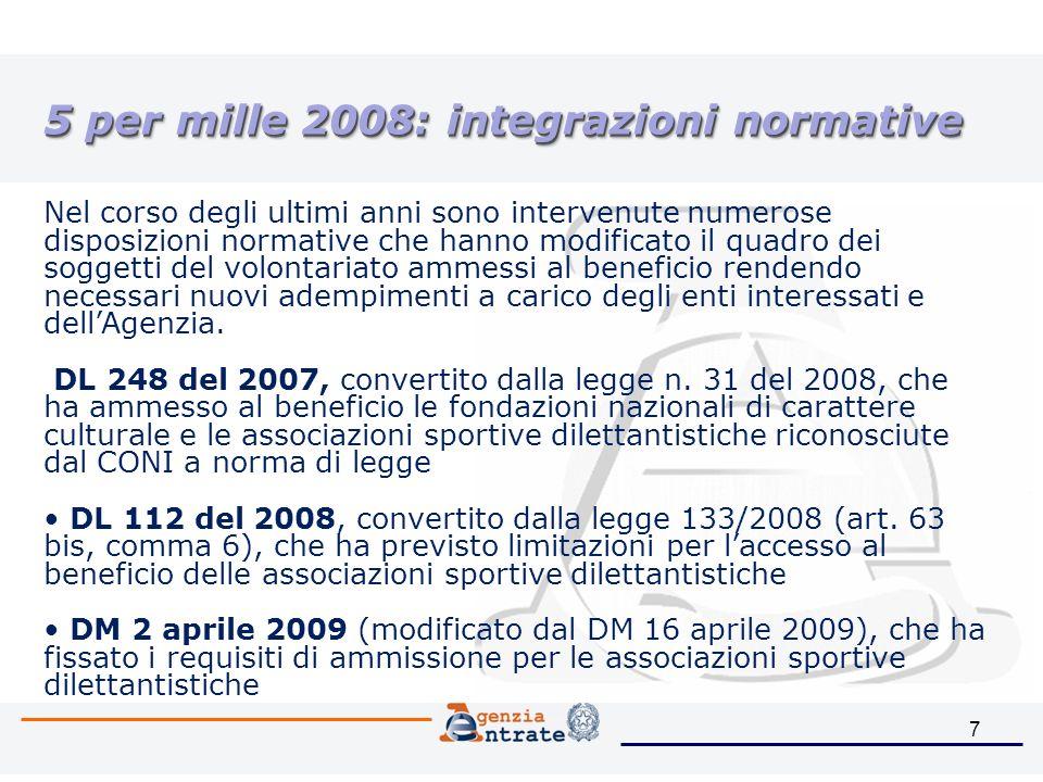 7 5 per mille 2008: integrazioni normative Nel corso degli ultimi anni sono intervenute numerose disposizioni normative che hanno modificato il quadro dei soggetti del volontariato ammessi al beneficio rendendo necessari nuovi adempimenti a carico degli enti interessati e dellAgenzia.