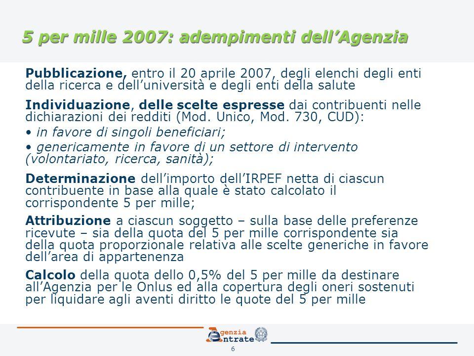 17 5 per mille 2007: importi medi Dai conteggi effettuati si rileva che la media degli importi è 27,14 euro, la media delle scelte per singolo settore assume valori diversi, come evidenziato dalla seguente tabella