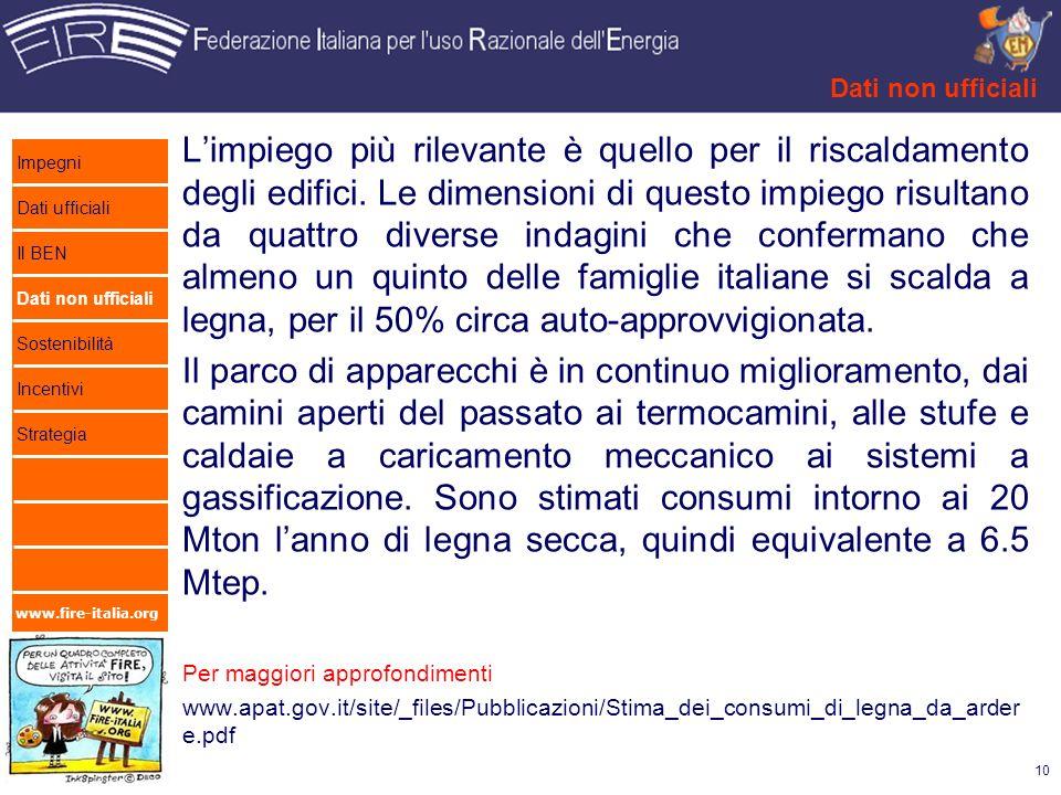 www.fire-italia.org Limpiego più rilevante è quello per il riscaldamento degli edifici. Le dimensioni di questo impiego risultano da quattro diverse i
