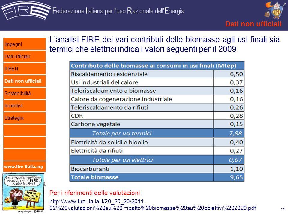 www.fire-italia.org Lanalisi FIRE dei vari contributi delle biomasse agli usi finali sia termici che elettrici indica i valori seguenti per il 2009 Pe
