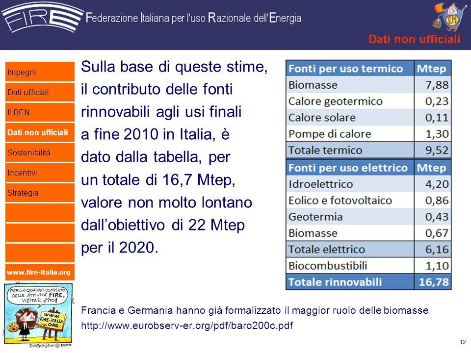 www.fire-italia.org Sulla base di queste stime, il contributo delle fonti rinnovabili agli usi finali a fine 2010 in Italia, è dato dalla tabella, per