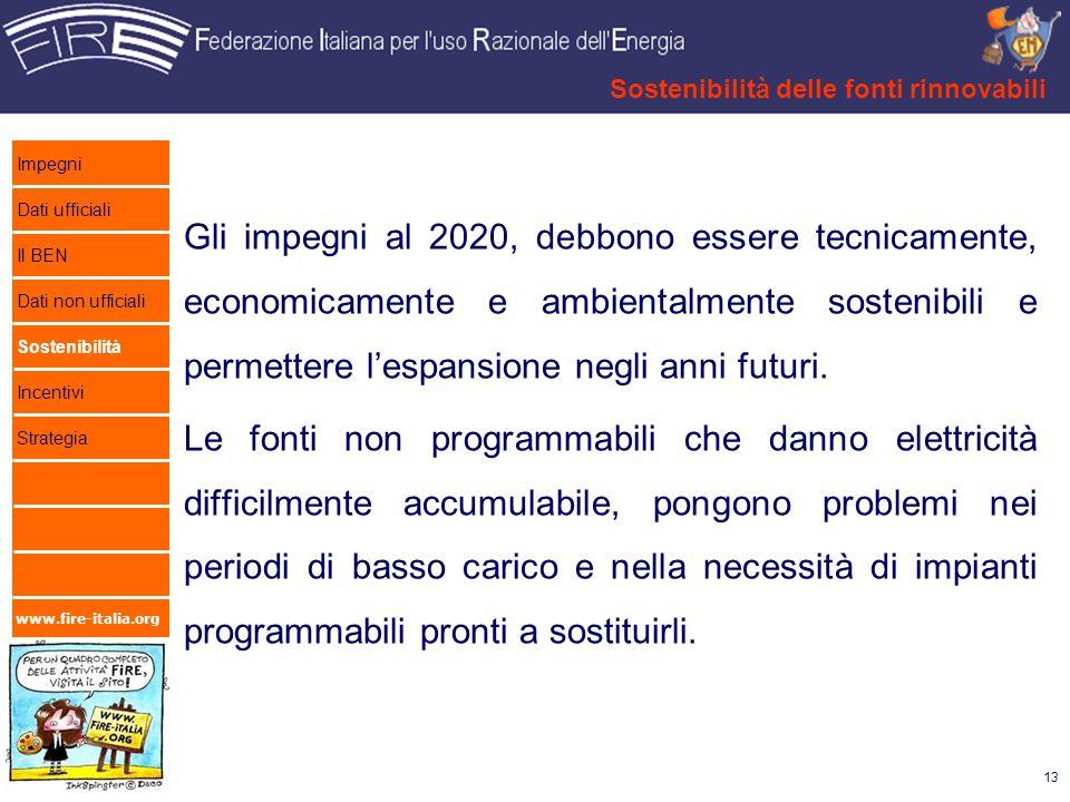 www.fire-italia.org Gli impegni al 2020, debbono essere tecnicamente, economicamente e ambientalmente sostenibili e permettere lespansione negli anni