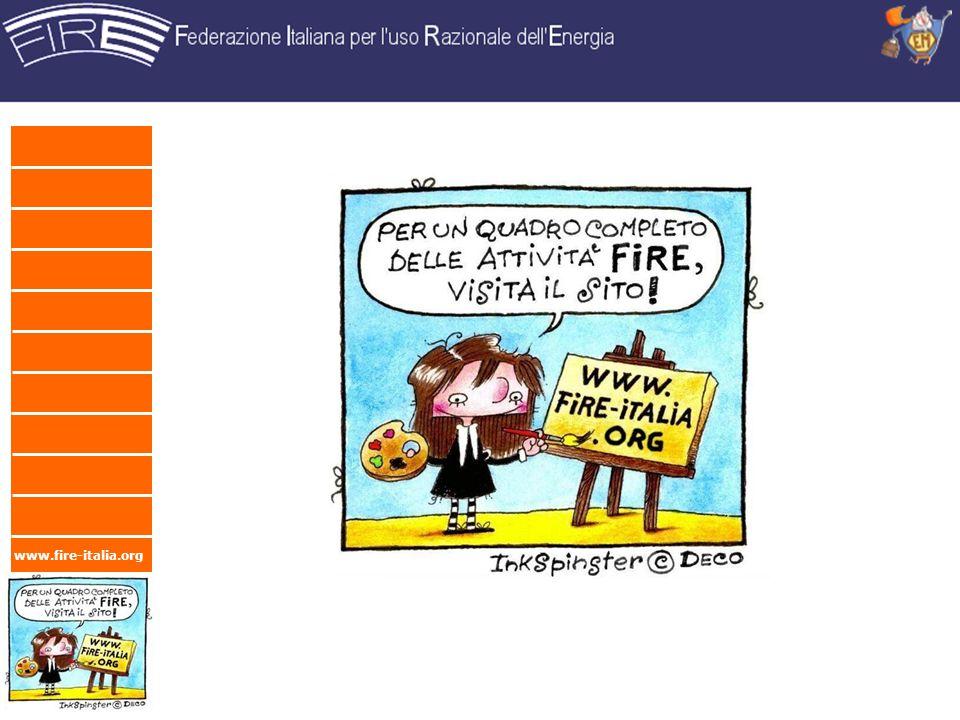 www.fire-italia.org