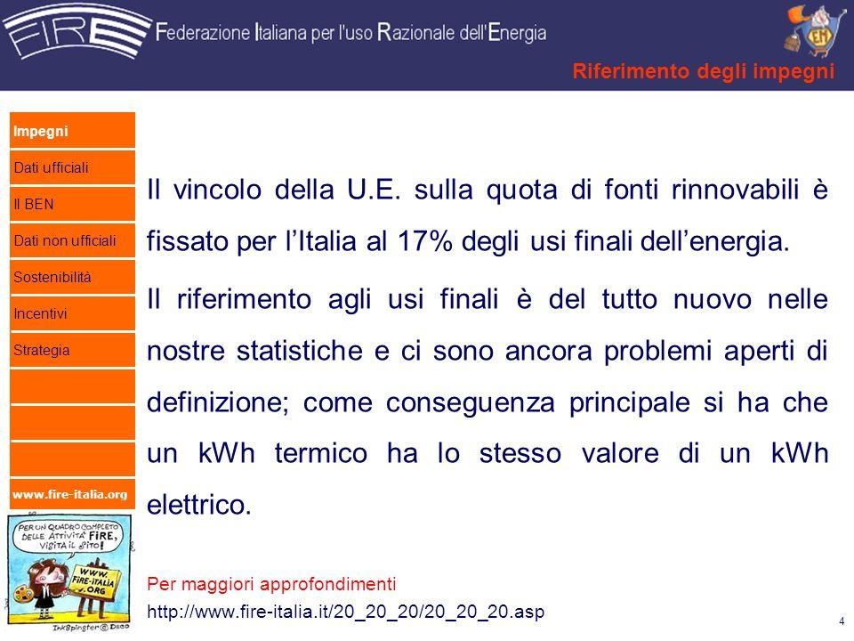 www.fire-italia.org Il vincolo della U.E. sulla quota di fonti rinnovabili è fissato per lItalia al 17% degli usi finali dellenergia. Il riferimento a