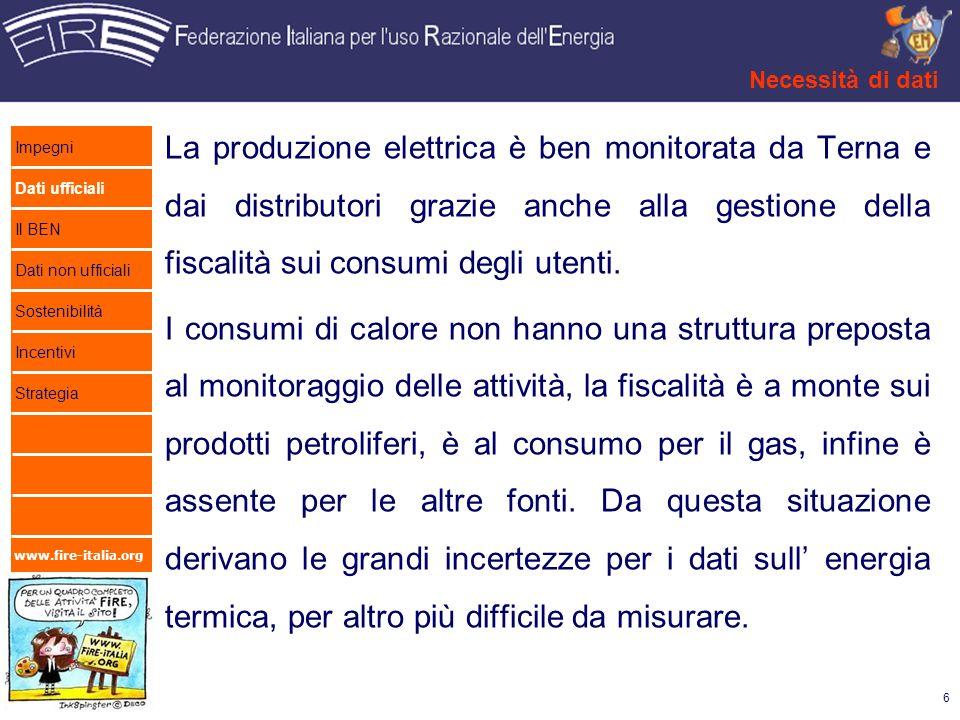 www.fire-italia.org La produzione elettrica è ben monitorata da Terna e dai distributori grazie anche alla gestione della fiscalità sui consumi degli