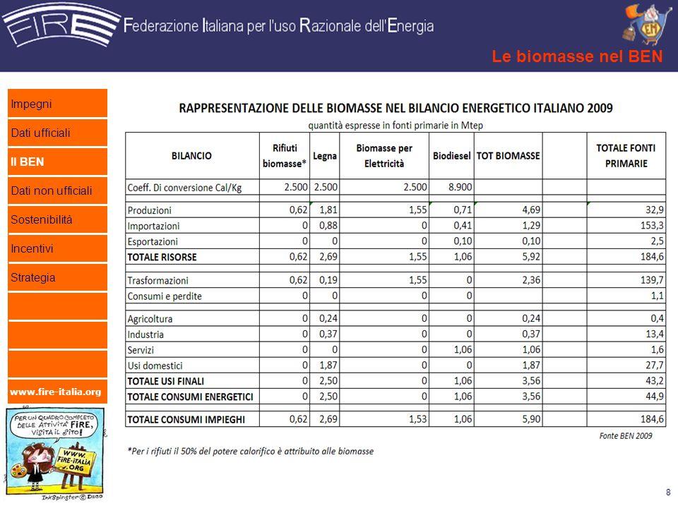 www.fire-italia.org Le biomasse nel BEN 8 Impegni Dati ufficiali Il BEN Dati non ufficiali Sostenibilità Incentivi Strategia