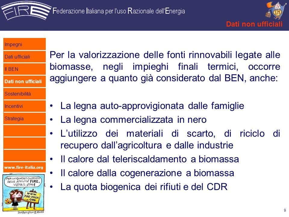 www.fire-italia.org Per la valorizzazione delle fonti rinnovabili legate alle biomasse, negli impieghi finali termici, occorre aggiungere a quanto già