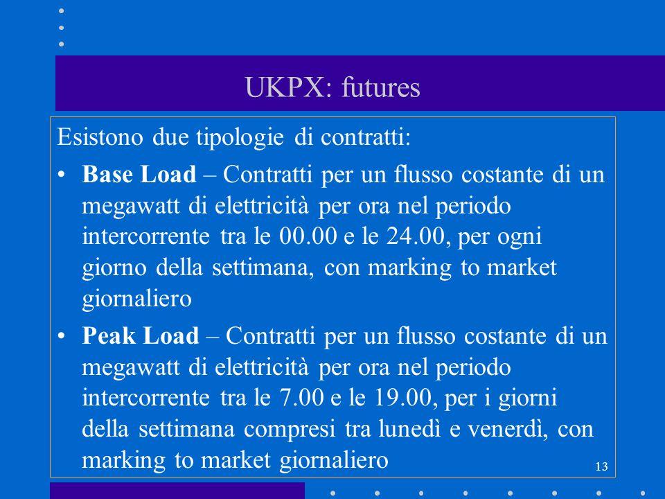 13 UKPX: futures Esistono due tipologie di contratti: Base Load – Contratti per un flusso costante di un megawatt di elettricità per ora nel periodo i