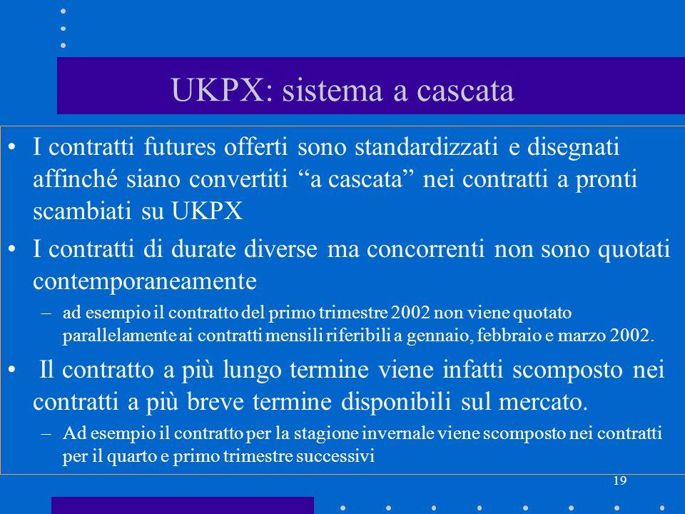 19 UKPX: sistema a cascata I contratti futures offerti sono standardizzati e disegnati affinché siano convertiti a cascata nei contratti a pronti scam