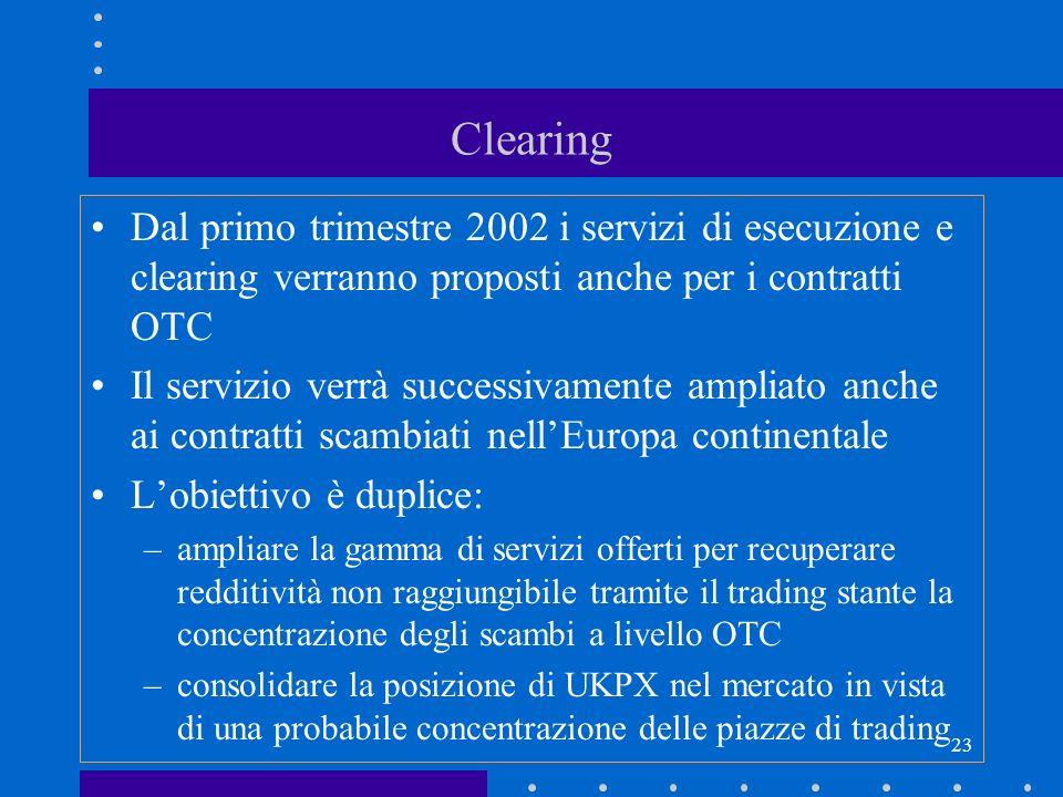 23 Clearing Dal primo trimestre 2002 i servizi di esecuzione e clearing verranno proposti anche per i contratti OTC Il servizio verrà successivamente
