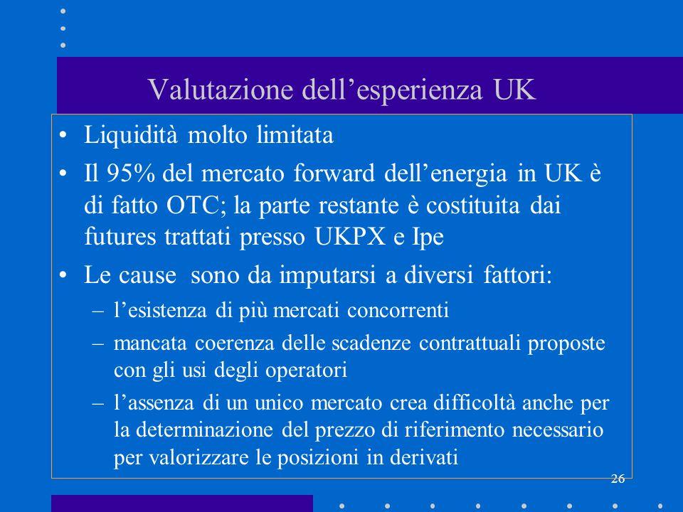 26 Valutazione dellesperienza UK Liquidità molto limitata Il 95% del mercato forward dellenergia in UK è di fatto OTC; la parte restante è costituita
