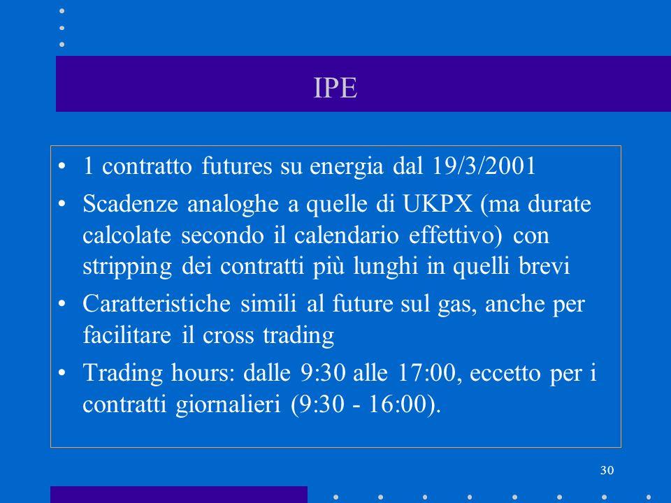 30 IPE 1 contratto futures su energia dal 19/3/2001 Scadenze analoghe a quelle di UKPX (ma durate calcolate secondo il calendario effettivo) con strip