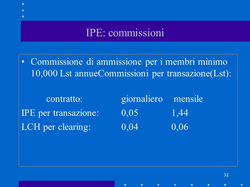 32 IPE: commissioni Commissione di ammissione per i membri minimo 10,000 Lst annueCommissioni per transazione(Lst): contratto:giornaliero mensile IPE