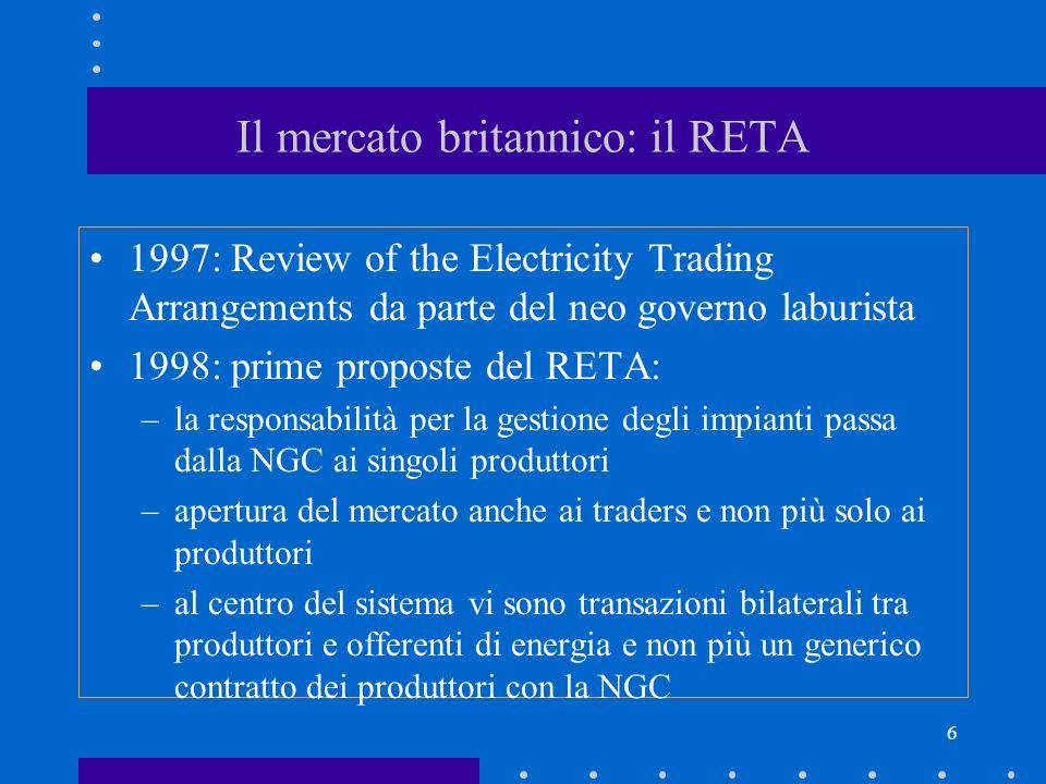 6 Il mercato britannico: il RETA 1997: Review of the Electricity Trading Arrangements da parte del neo governo laburista 1998: prime proposte del RETA
