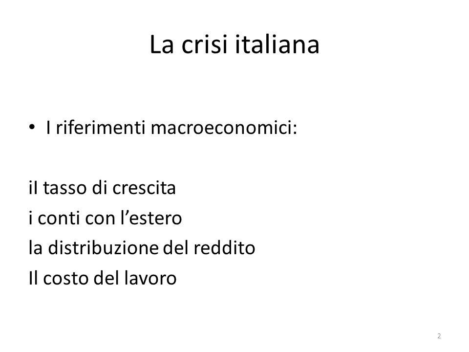 La crisi italiana I riferimenti macroeconomici: iI tasso di crescita i conti con lestero la distribuzione del reddito Il costo del lavoro 2