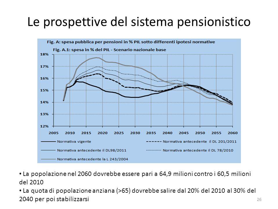 Le prospettive del sistema pensionistico La popolazione nel 2060 dovrebbe essere pari a 64,9 milioni contro i 60,5 milioni del 2010 La quota di popola