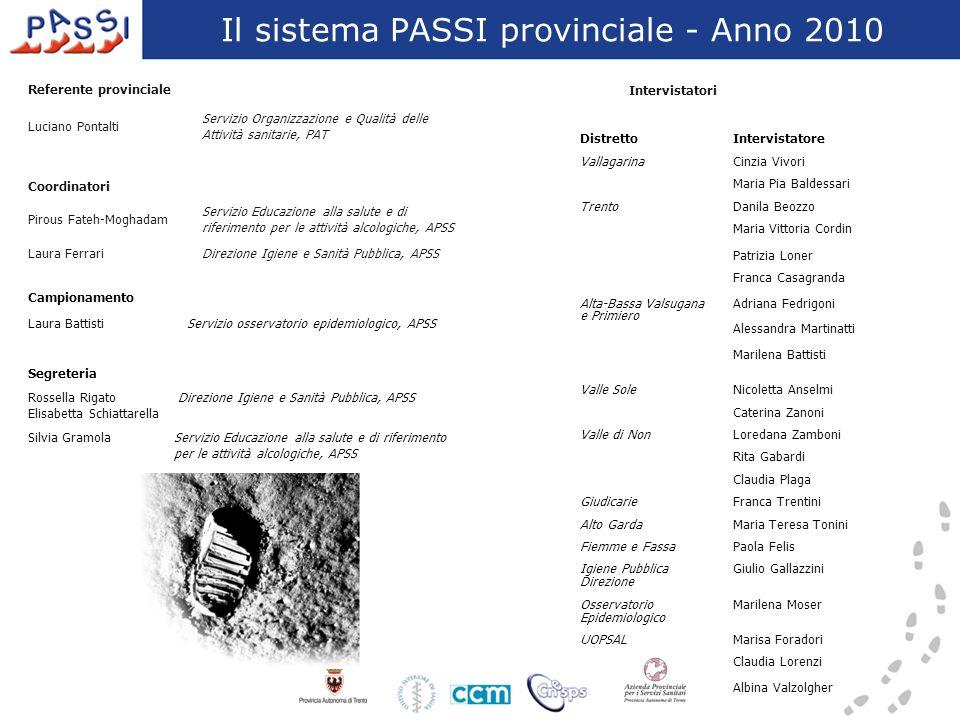 Il sistema PASSI provinciale - Anno 2010 Campionamento Laura Battisti Servizio osservatorio epidemiologico, APSS Referente provinciale Luciano Pontalt