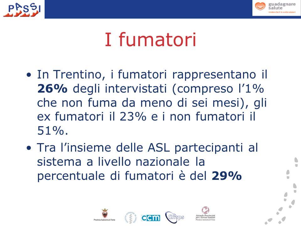 I fumatori In Trentino, i fumatori rappresentano il 26% degli intervistati (compreso l1% che non fuma da meno di sei mesi), gli ex fumatori il 23% e i