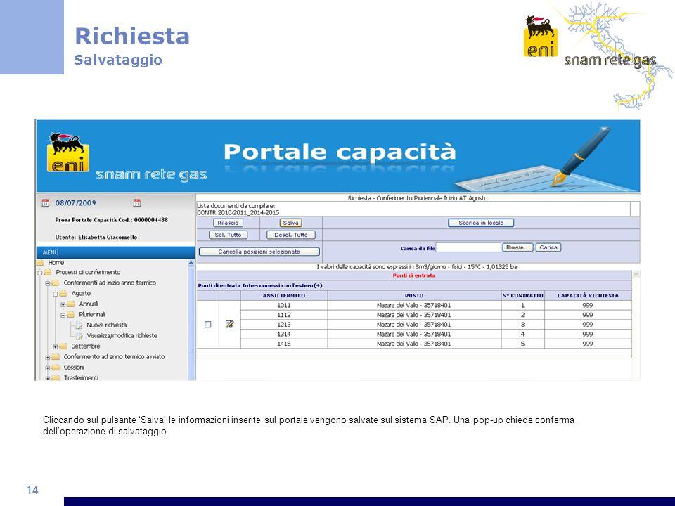 14 Richiesta Salvataggio Cliccando sul pulsante Salva le informazioni inserite sul portale vengono salvate sul sistema SAP. Una pop-up chiede conferma