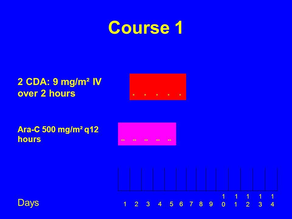 Course 1 2 CDA: 9 mg/m² IV over 2 hours ***** Ara-C 500 mg/m² q12 hours ** Days 123456789 10101 1212 1313 1414