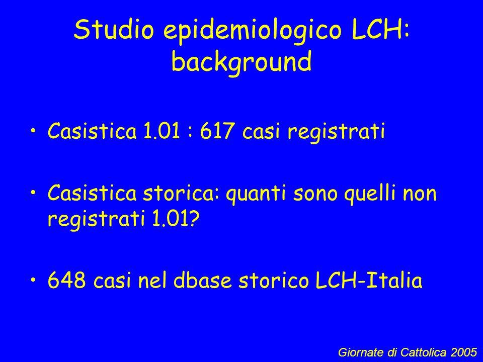 Studio epidemiologico LCH: background Casistica 1.01 : 617 casi registrati Casistica storica: quanti sono quelli non registrati 1.01? 648 casi nel dba