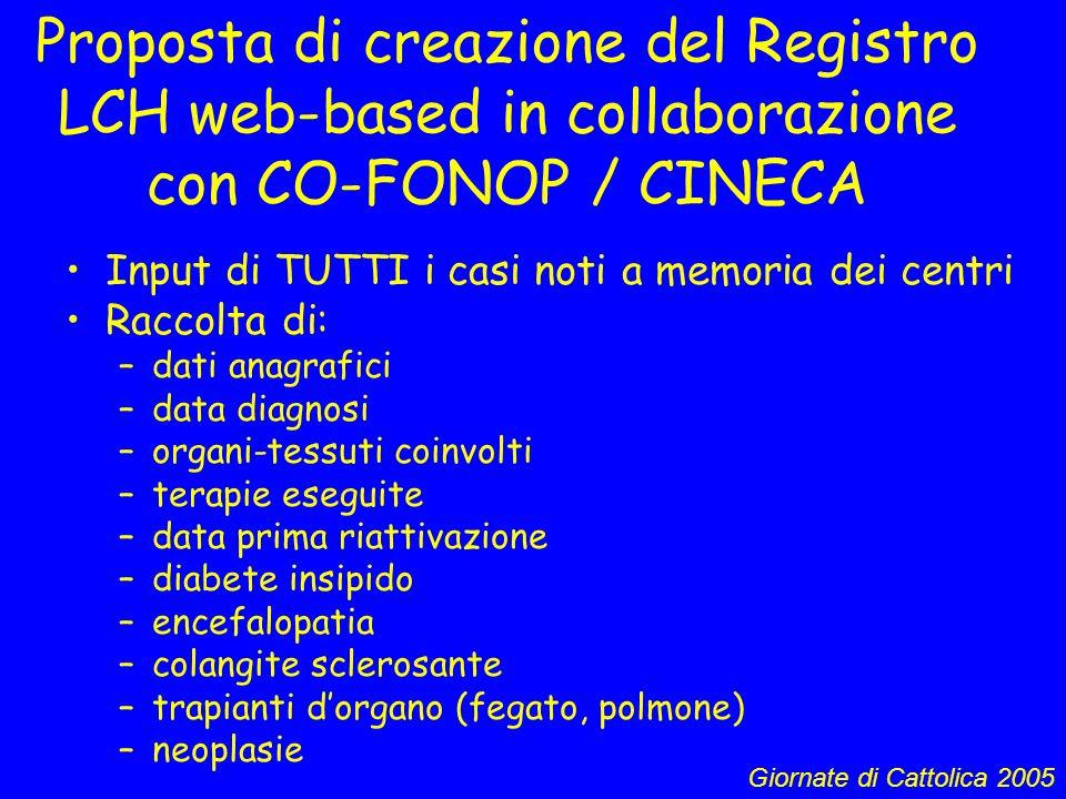 Proposta di creazione del Registro LCH web-based in collaborazione con CO-FONOP / CINECA Input di TUTTI i casi noti a memoria dei centri Raccolta di:
