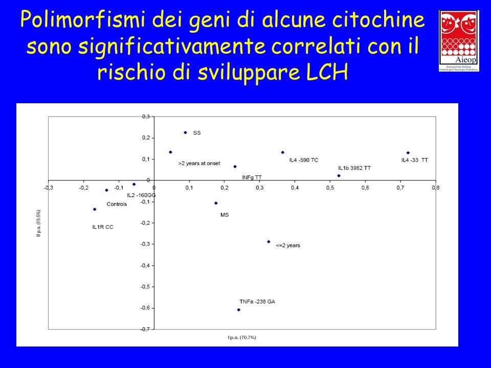 Polimorfismi dei geni di alcune citochine sono significativamente correlati con il rischio di sviluppare LCH