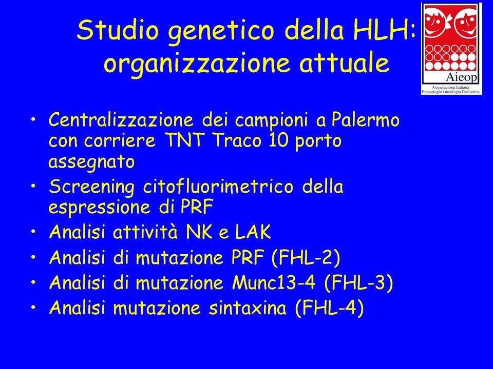 Studio genetico della HLH: organizzazione attuale Centralizzazione dei campioni a Palermo con corriere TNT Traco 10 porto assegnato Screening citofluo