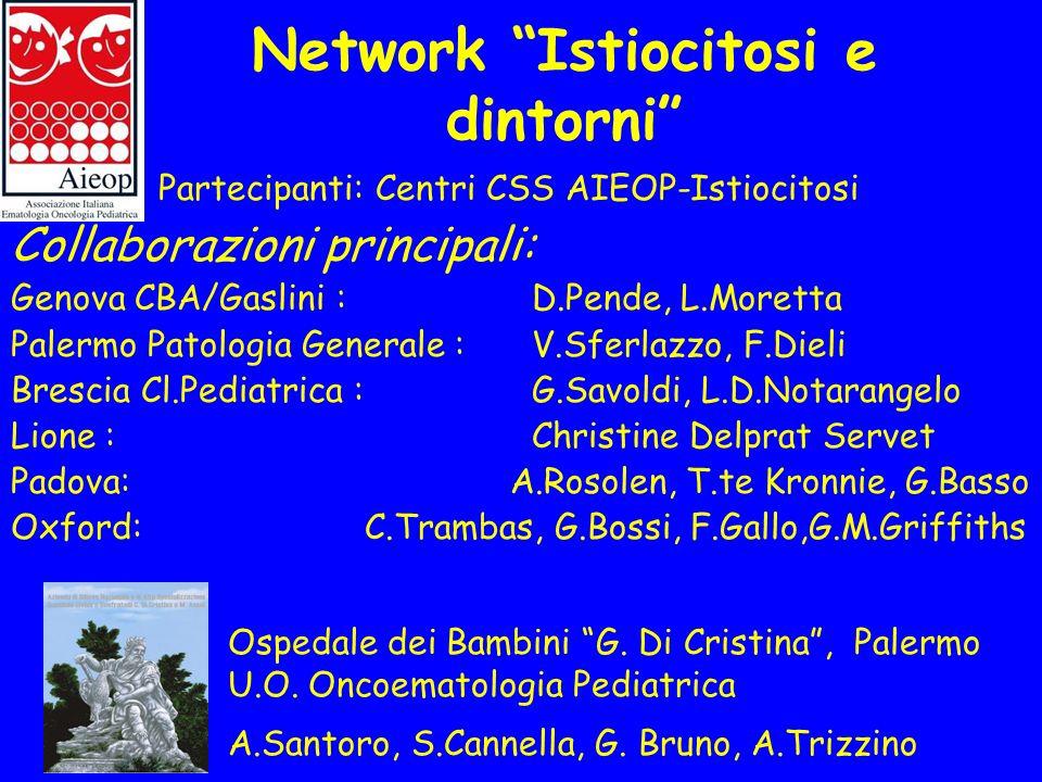 Network Istiocitosi e dintorni Collaborazioni principali: Genova CBA/Gaslini : D.Pende, L.Moretta Palermo Patologia Generale : V.Sferlazzo, F.Dieli Br