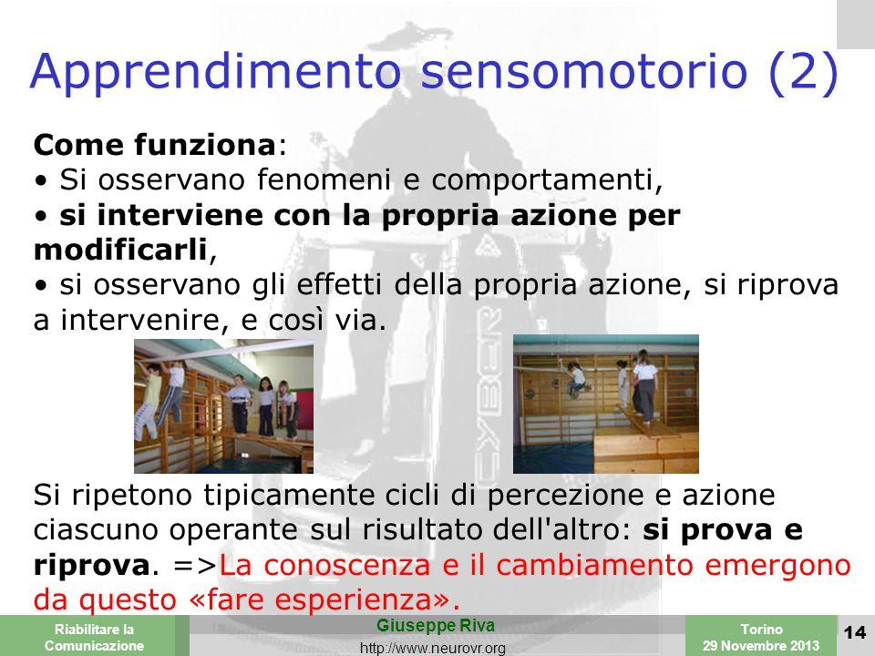 Valencia 25-26 March 2003 Torino 29 Novembre 2013 Riabilitare la Comunicazione Giuseppe Riva http://www.neurovr.org 14 Come funziona: Si osservano fenomeni e comportamenti, si interviene con la propria azione per modificarli, si osservano gli effetti della propria azione, si riprova a intervenire, e così via.